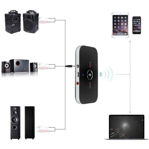 2in1 Bluetooth Transmitter TV Stereo Audio