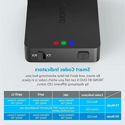 TROND Bluetooth Receiver for Digital Input 3.5mm Battery Dual AptX Low Specially Designed Two Devices