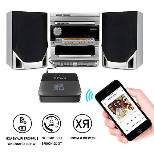 Bluetooth 5.0 Transmitter - Wirless 2-in-1 HD Latency Audio & Optical Adapter TV Stereo System