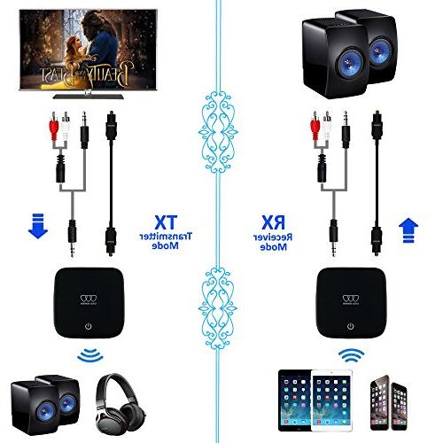 Bluetooth Transmitter Receiver - Digital Optical TOSLINK and 3.5mm AUX TV