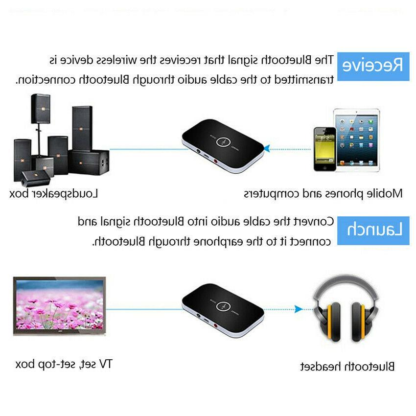 Bluetooth Transmitter Wireless Home stereos/speakers