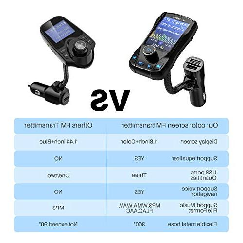 VicTsing Display Bluetooth FM Transmitter for Car, Wireless Adapter with Power 3 USB Ports, 4 Playing, Hands-Free Calls, AUX Input