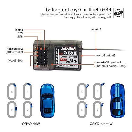 RC Transmitter and Receiver Controller for