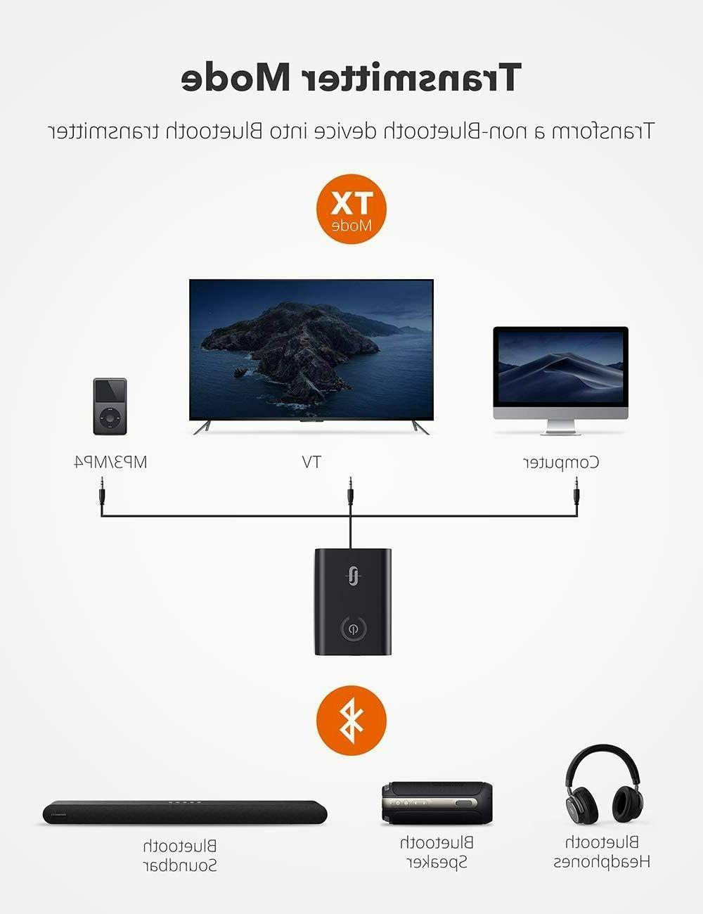 TaoTronics Transmitter and 2-in-1 3.5mm